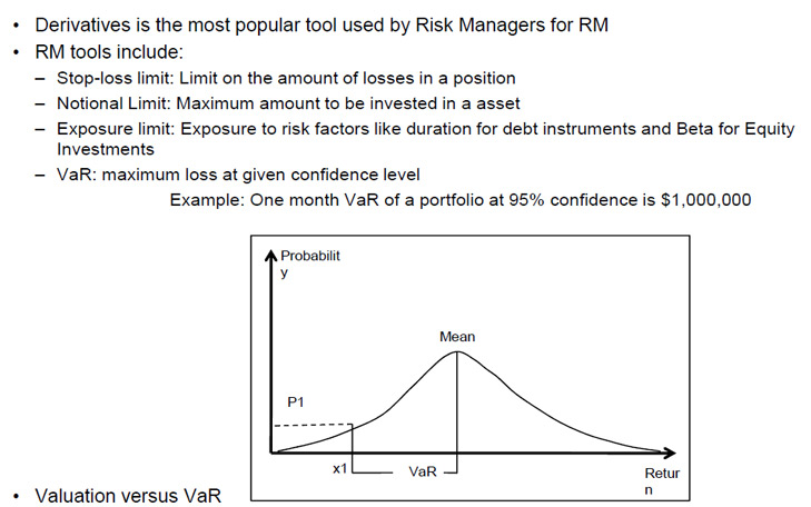 Financial Risk Manager [FRM] by GARP - PaGaLGuY