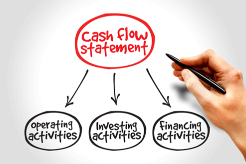 cash flow statement classification format advantages